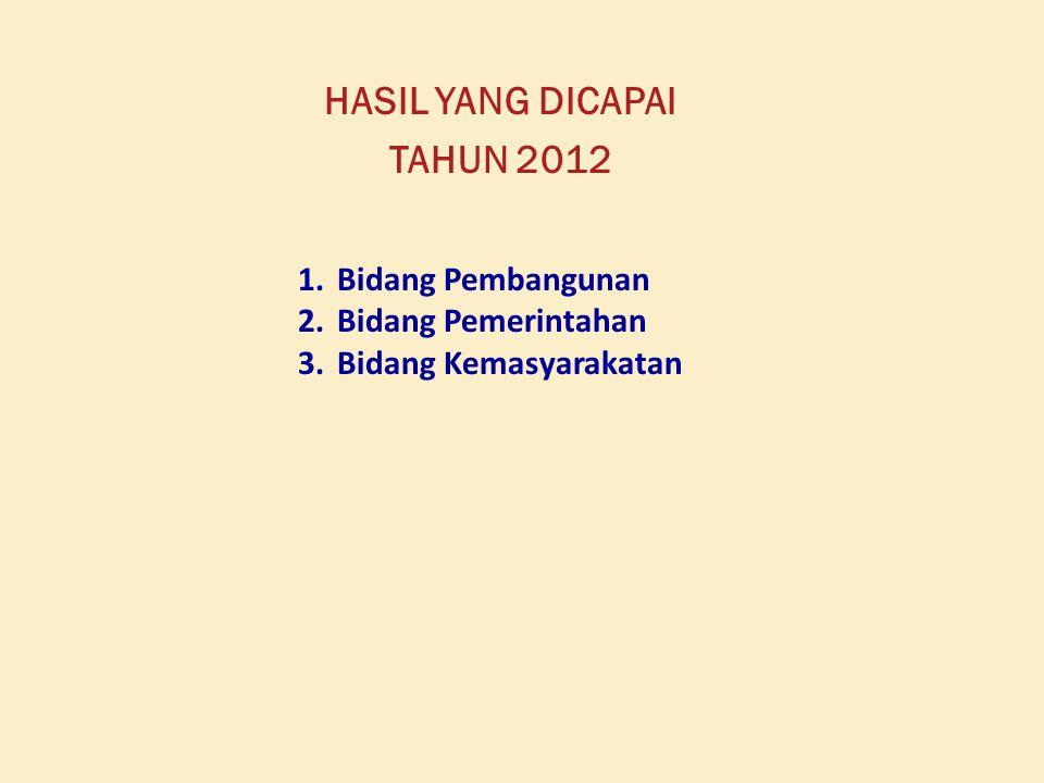 HASIL YANG DICAPAI TAHUN 2012