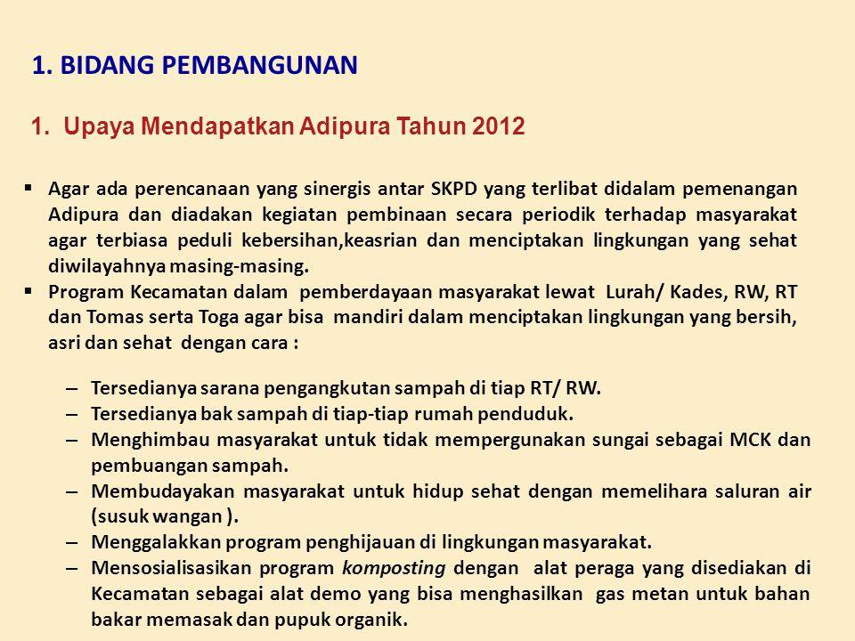 1. BIDANG PEMBANGUNAN 1. Upaya Mendapatkan Adipura Tahun 2012