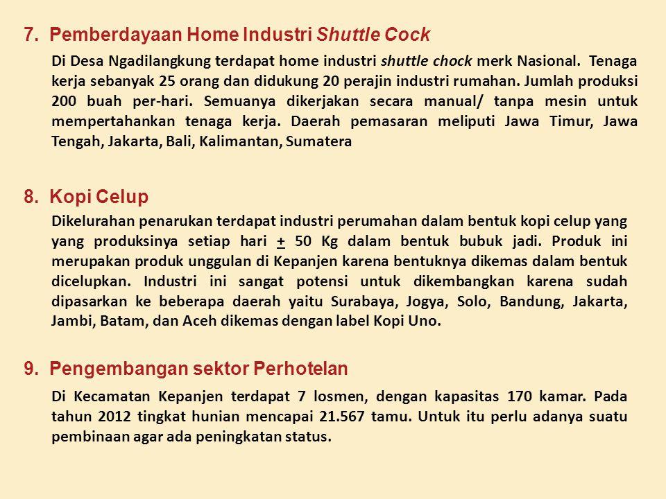 7. Pemberdayaan Home Industri Shuttle Cock