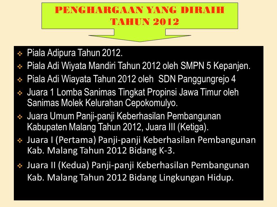PENGHARGAAN YANG DIRAIH TAHUN 2012