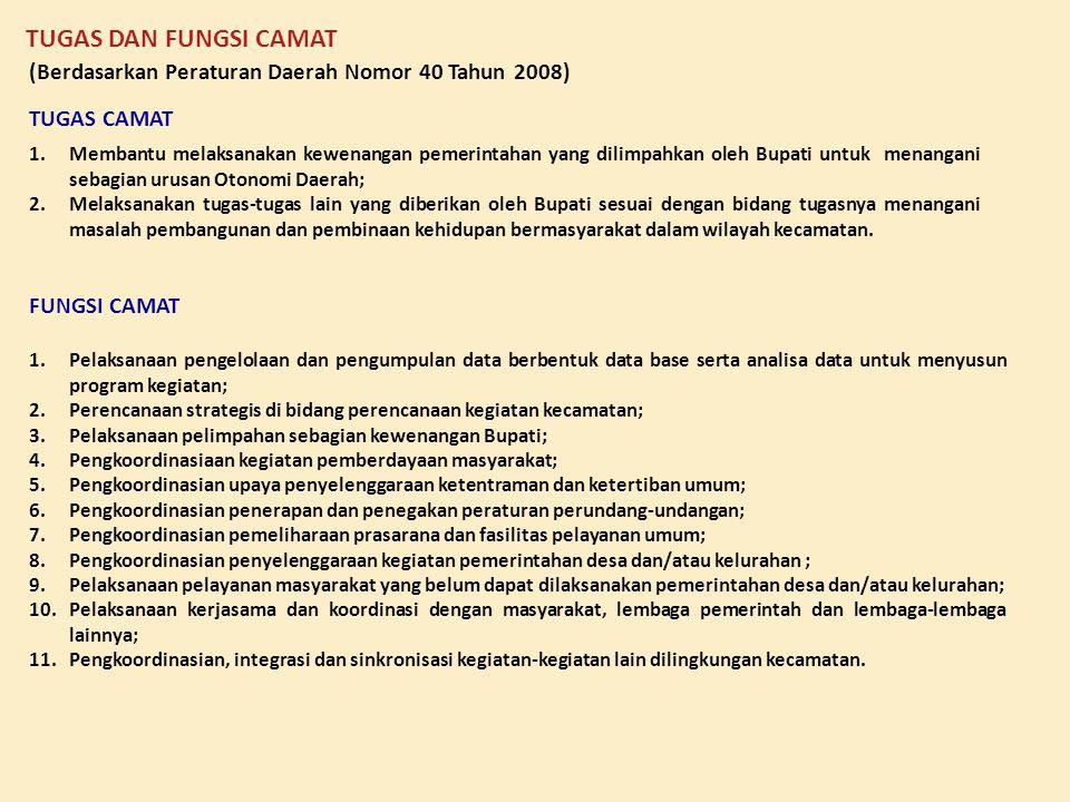 TUGAS DAN FUNGSI CAMAT (Berdasarkan Peraturan Daerah Nomor 40 Tahun 2008) TUGAS CAMAT.