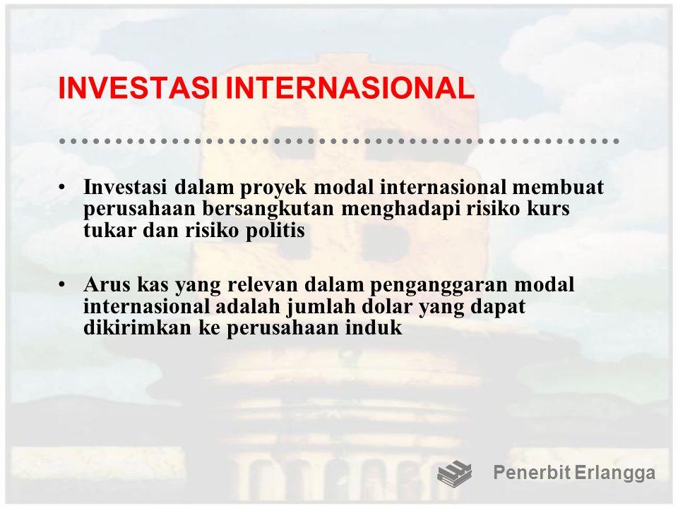 INVESTASI INTERNASIONAL
