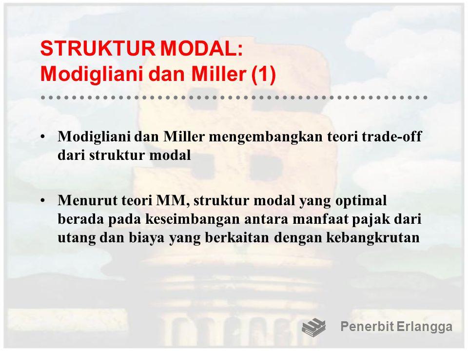 STRUKTUR MODAL: Modigliani dan Miller (1)