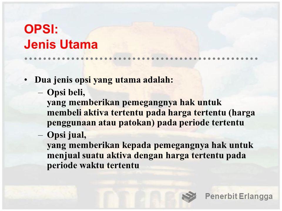 OPSI: Jenis Utama Dua jenis opsi yang utama adalah: