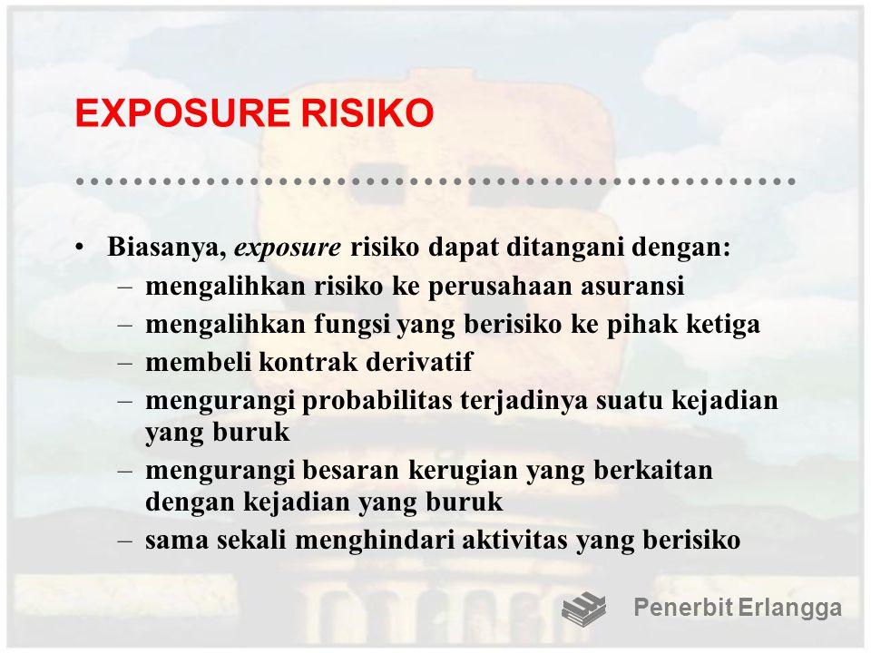 EXPOSURE RISIKO Biasanya, exposure risiko dapat ditangani dengan: