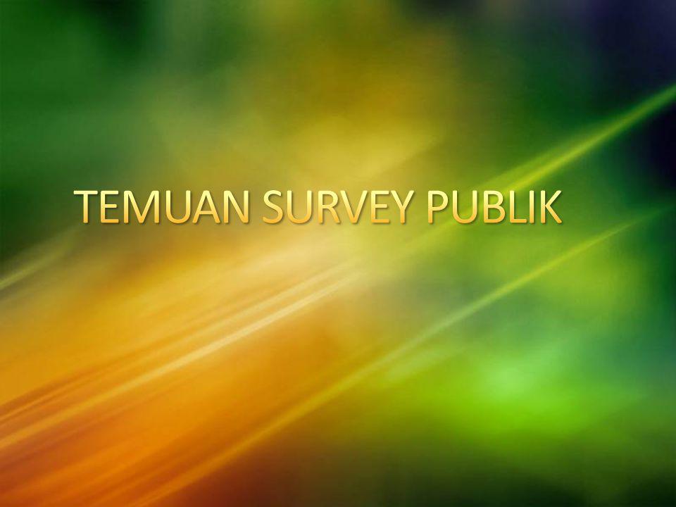 TEMUAN SURVEY PUBLIK 4/8/2017 1:17 PM