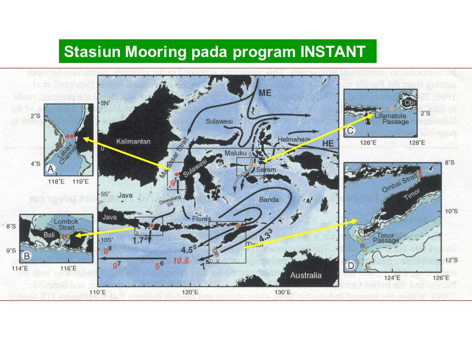 Stasiun Mooring pada program INSTANT