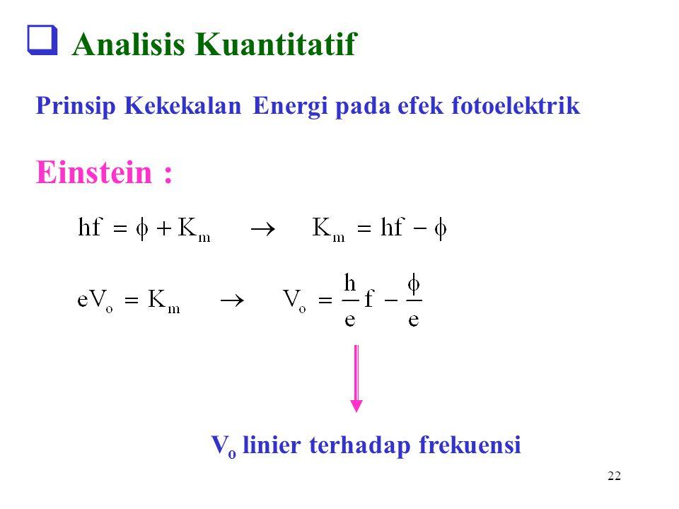 Analisis Kuantitatif Einstein :