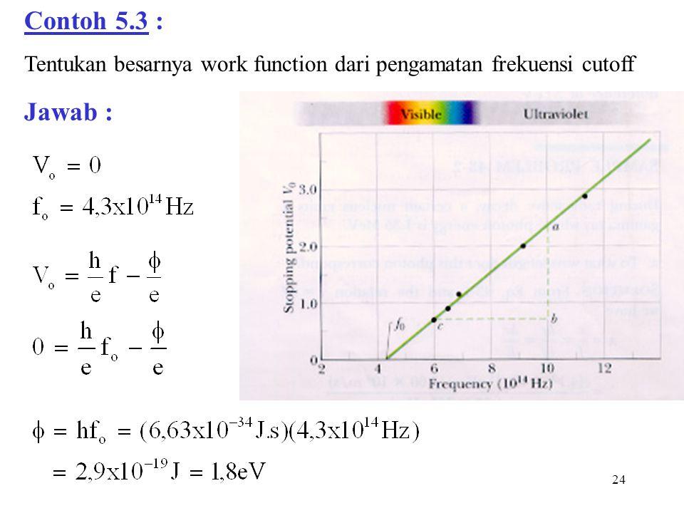 Contoh 5.3 : Tentukan besarnya work function dari pengamatan frekuensi cutoff Jawab :