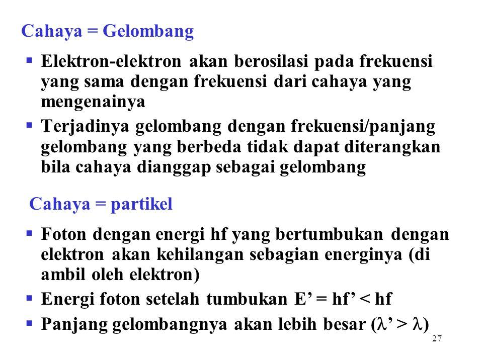 Cahaya = Gelombang Elektron-elektron akan berosilasi pada frekuensi yang sama dengan frekuensi dari cahaya yang mengenainya.