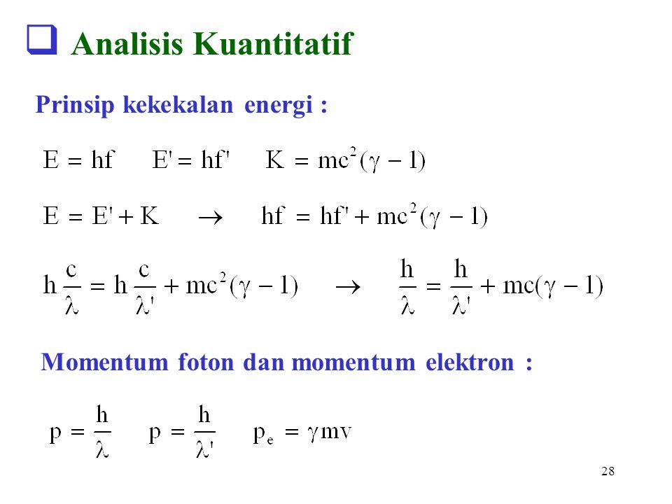 Analisis Kuantitatif Prinsip kekekalan energi :