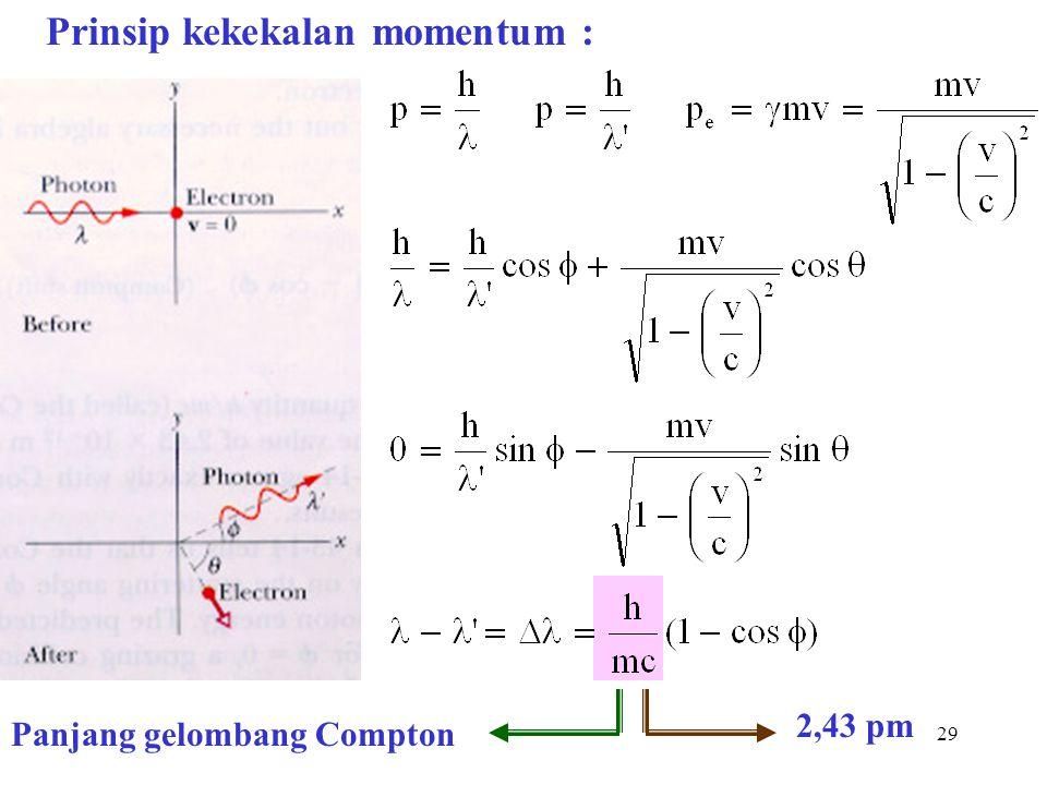 Prinsip kekekalan momentum :