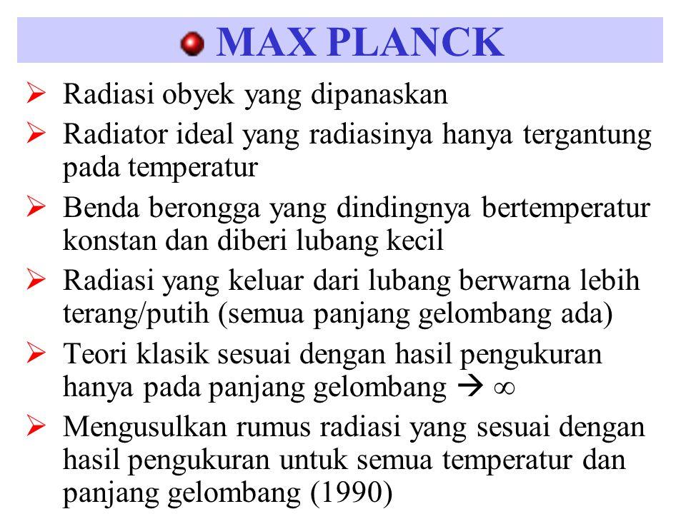 MAX PLANCK Radiasi obyek yang dipanaskan