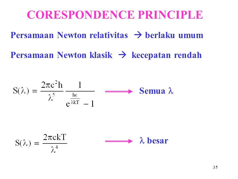 CORESPONDENCE PRINCIPLE