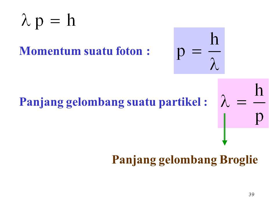Momentum suatu foton : Panjang gelombang suatu partikel : Panjang gelombang Broglie