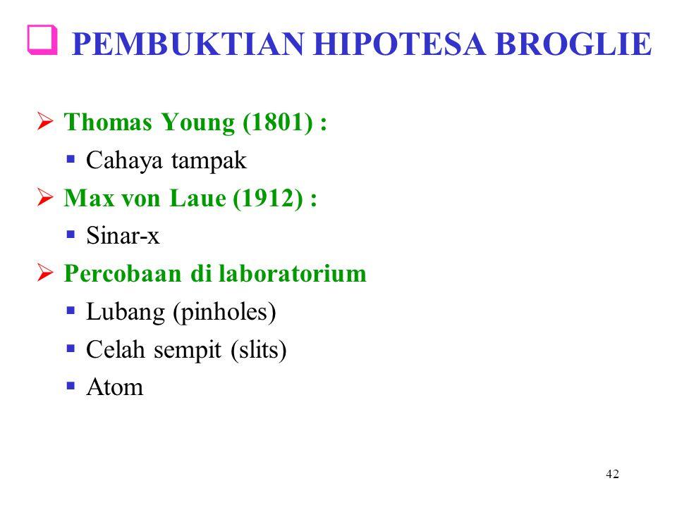 PEMBUKTIAN HIPOTESA BROGLIE