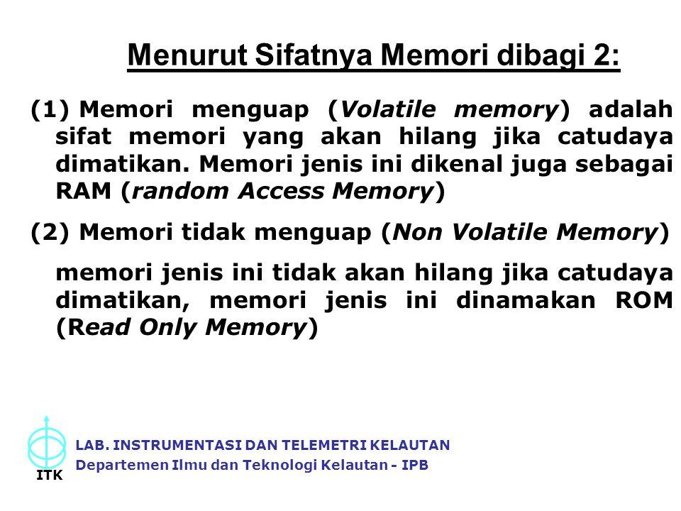 Menurut Sifatnya Memori dibagi 2:
