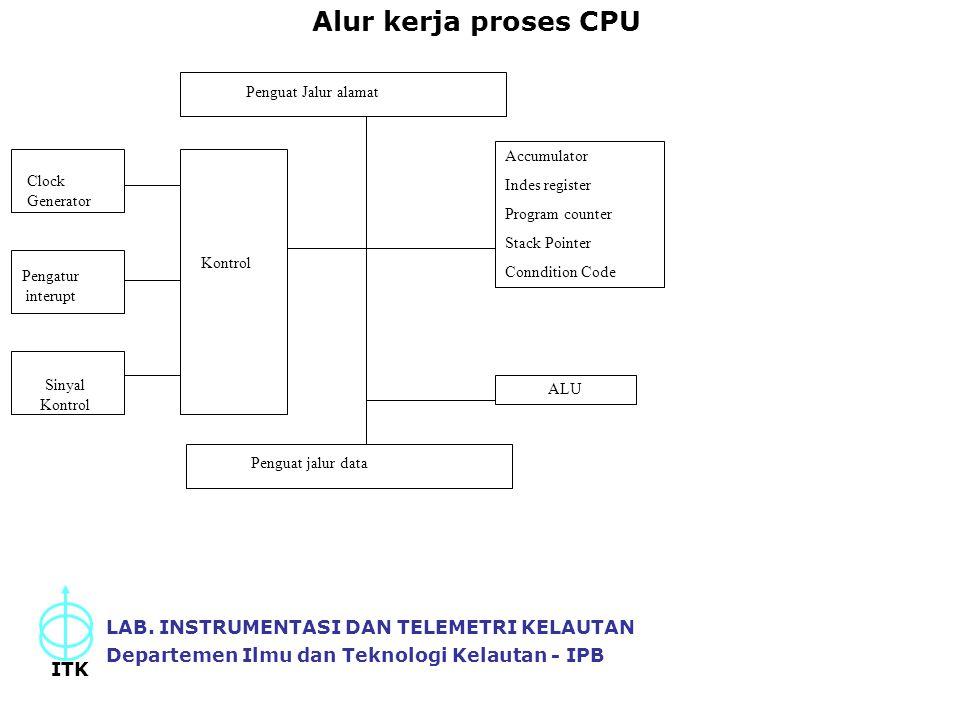 Alur kerja proses CPU LAB. INSTRUMENTASI DAN TELEMETRI KELAUTAN