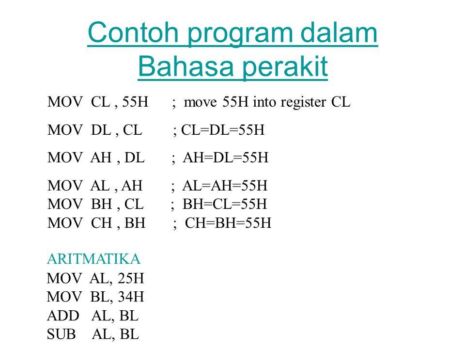 Contoh program dalam Bahasa perakit