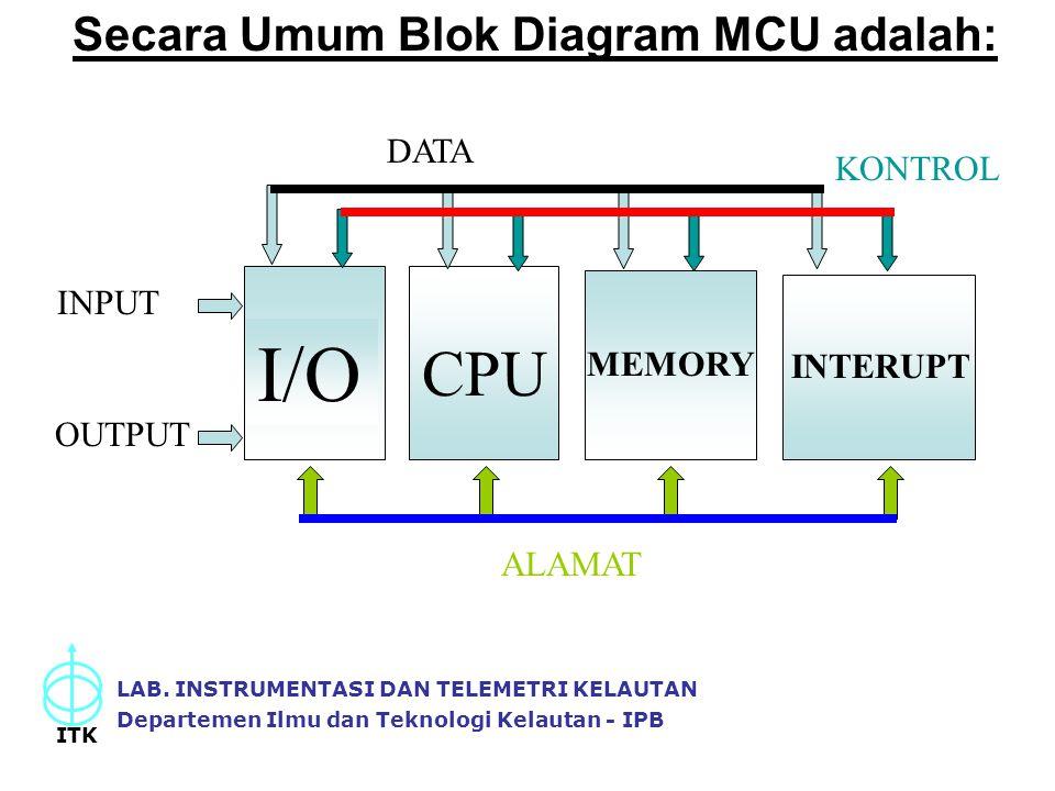 I/O CPU Secara Umum Blok Diagram MCU adalah: DATA KONTROL INPUT MEMORY