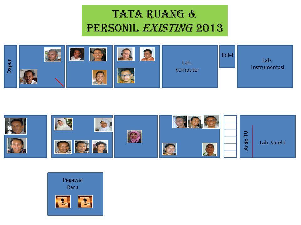 Tata ruang & PERSONIL EXISTING 2013