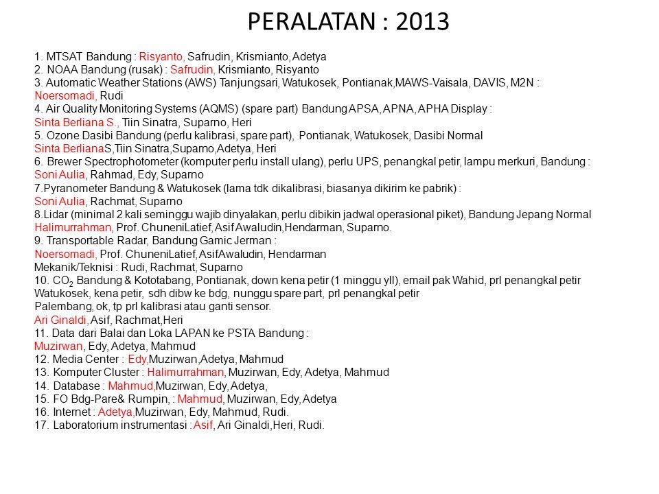 PERALATAN : 2013 1. MTSAT Bandung : Risyanto, Safrudin, Krismianto, Adetya. 2. NOAA Bandung (rusak) : Safrudin, Krismianto, Risyanto.