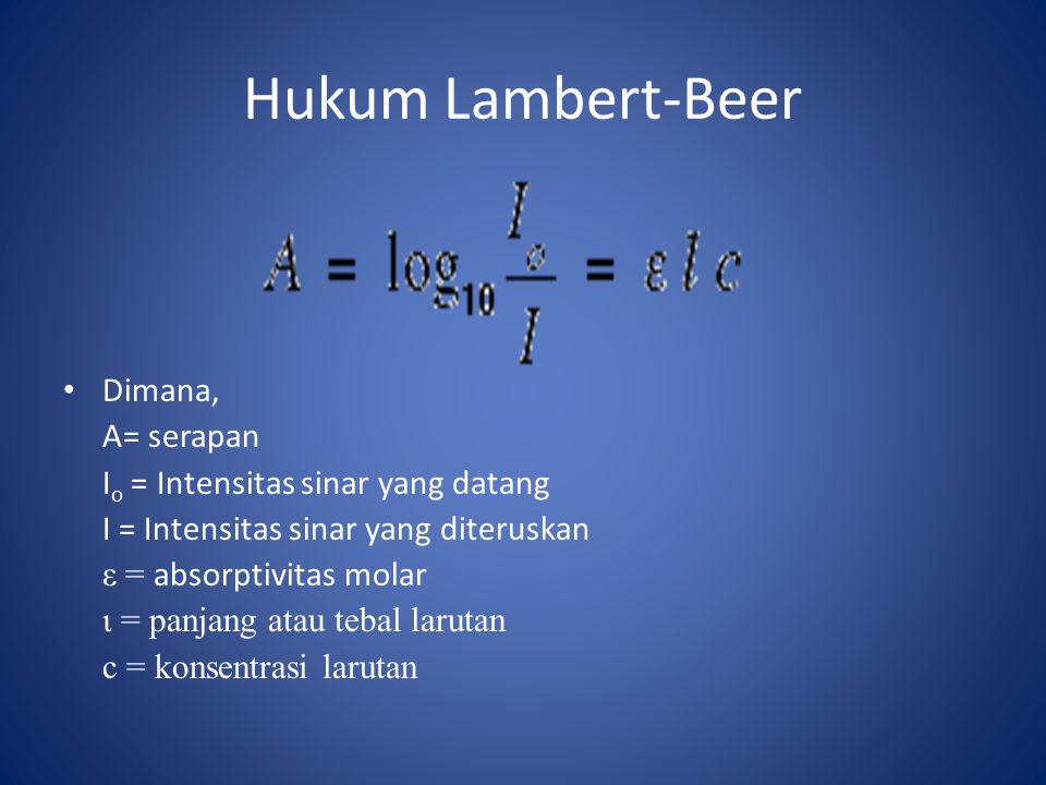 Hukum Lambert-Beer Dimana, A= serapan