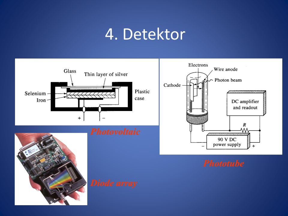 4. Detektor Photovoltaic Phototube Diode array