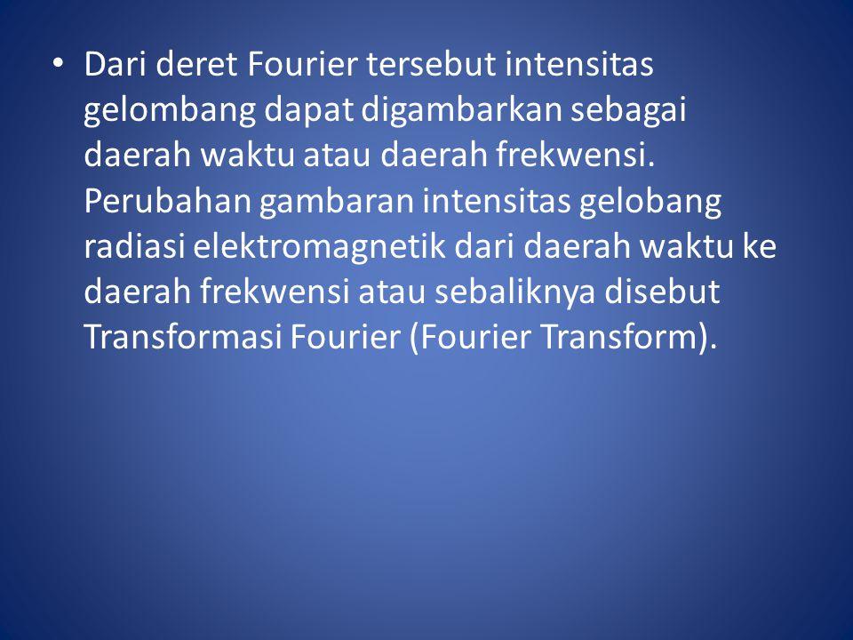 Dari deret Fourier tersebut intensitas gelombang dapat digambarkan sebagai daerah waktu atau daerah frekwensi.
