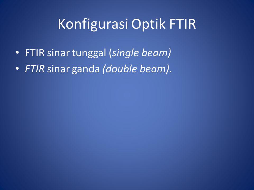 Konfigurasi Optik FTIR