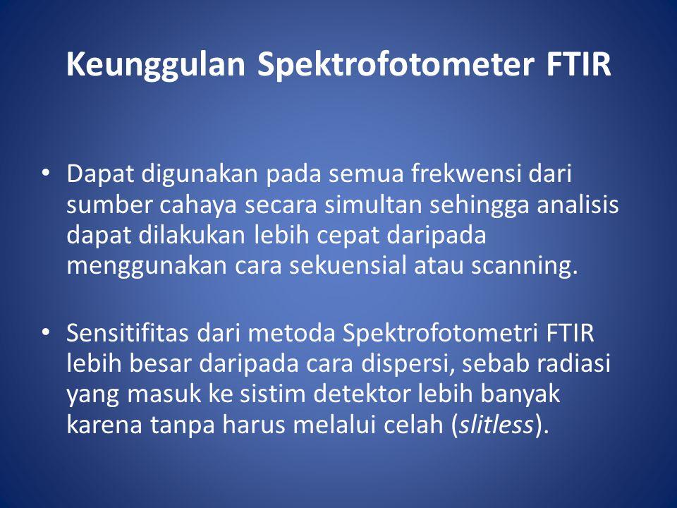 Keunggulan Spektrofotometer FTIR