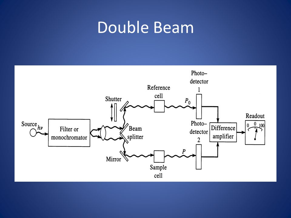 Double Beam Teacherworkshops.pdf