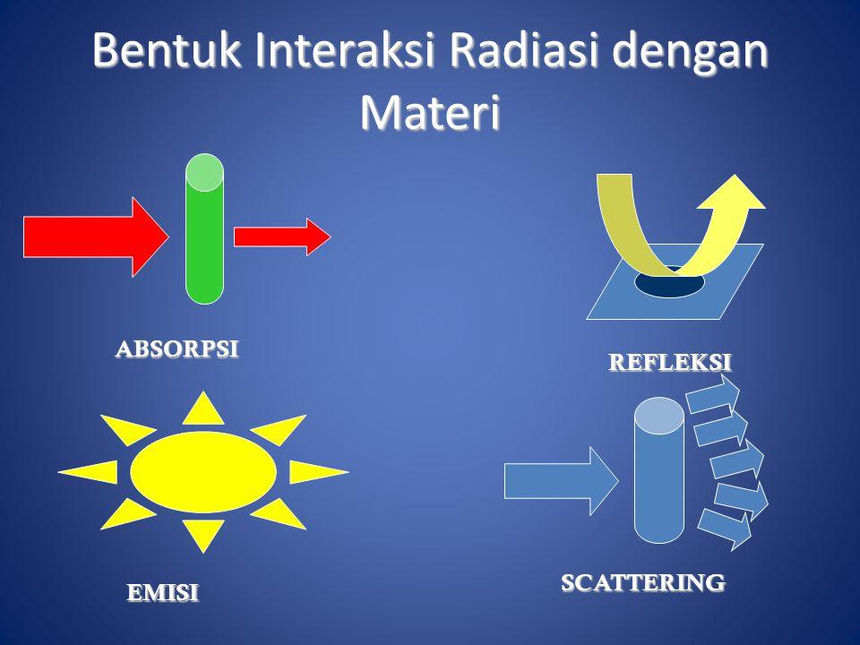 Bentuk Interaksi Radiasi dengan Materi