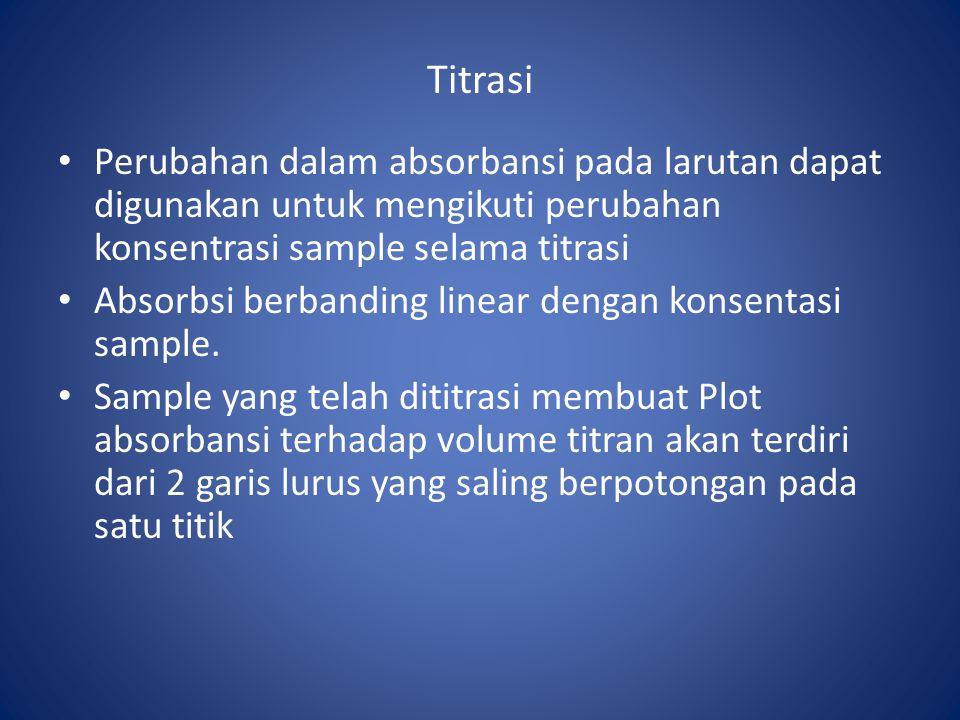 Titrasi Perubahan dalam absorbansi pada larutan dapat digunakan untuk mengikuti perubahan konsentrasi sample selama titrasi.