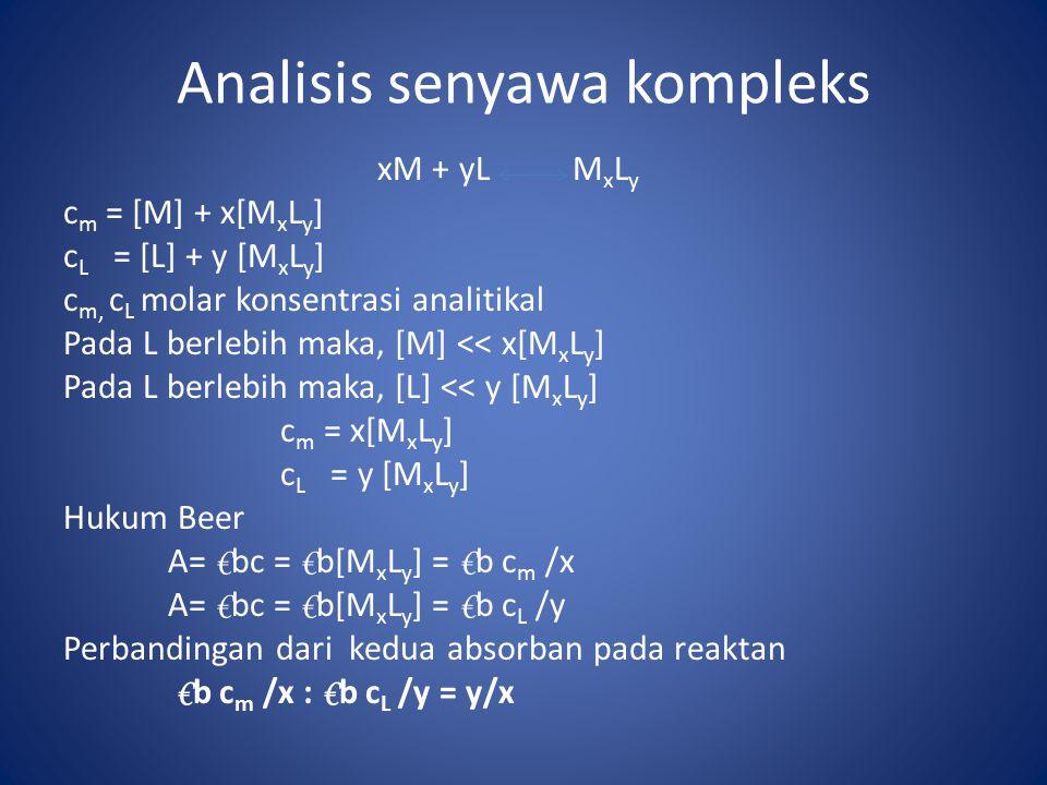 Analisis senyawa kompleks