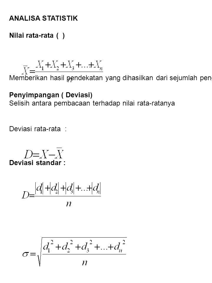 ANALISA STATISTIK Nilai rata-rata ( ) Memberikan hasil pendekatan yang dihasilkan dari sejumlah pengukuran.