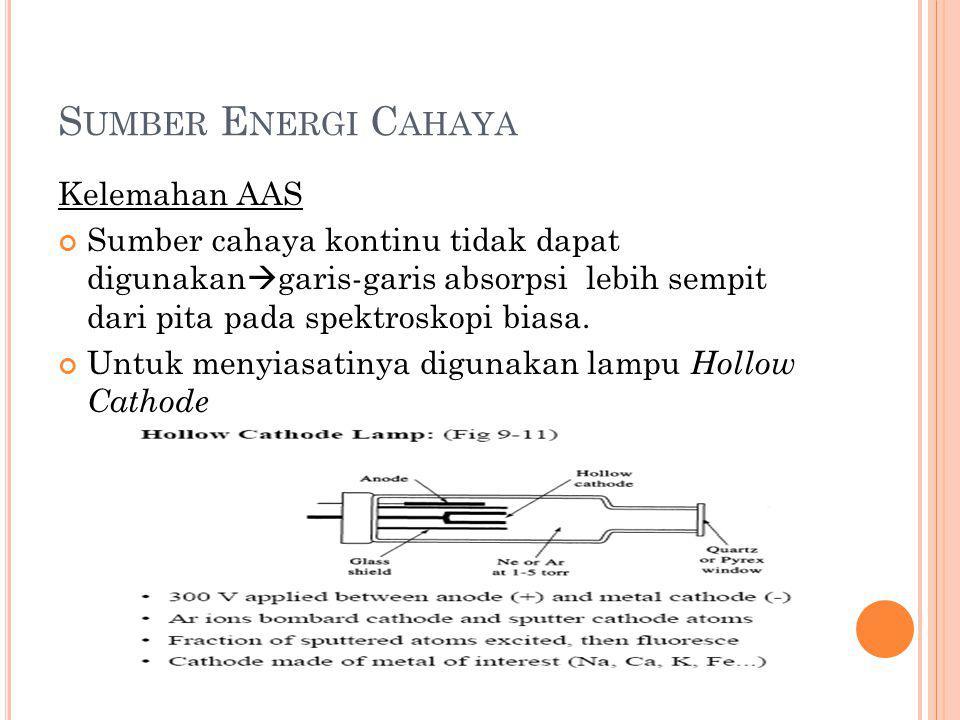 Sumber Energi Cahaya Kelemahan AAS