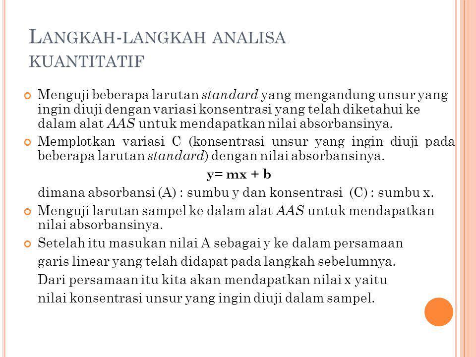 Langkah-langkah analisa kuantitatif