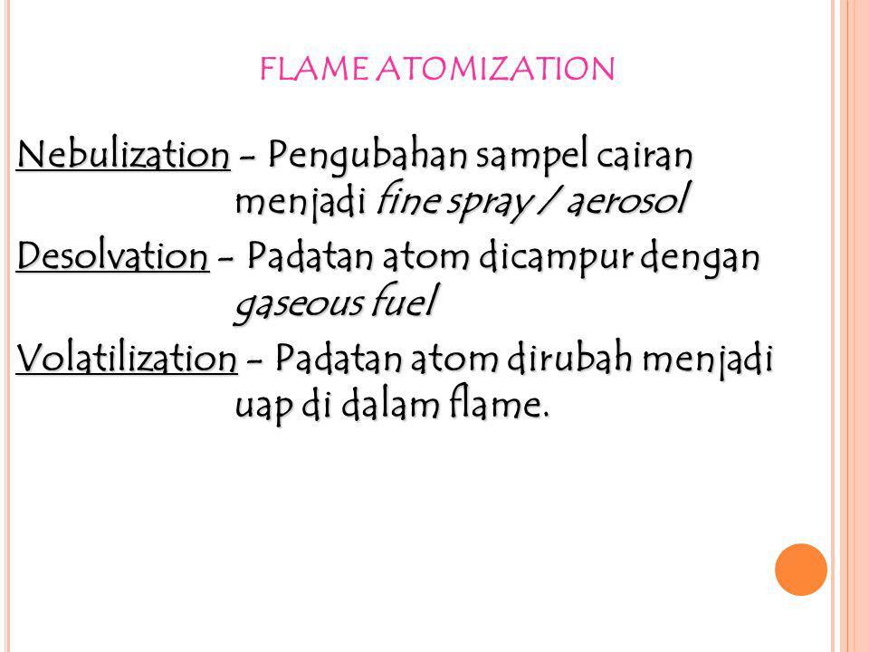 Nebulization - Pengubahan sampel cairan menjadi fine spray / aerosol