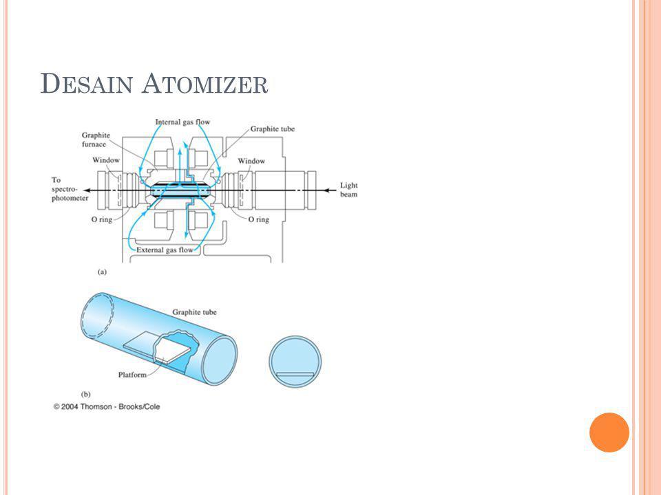 Desain Atomizer