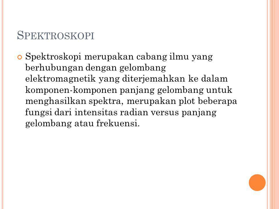 Spektroskopi