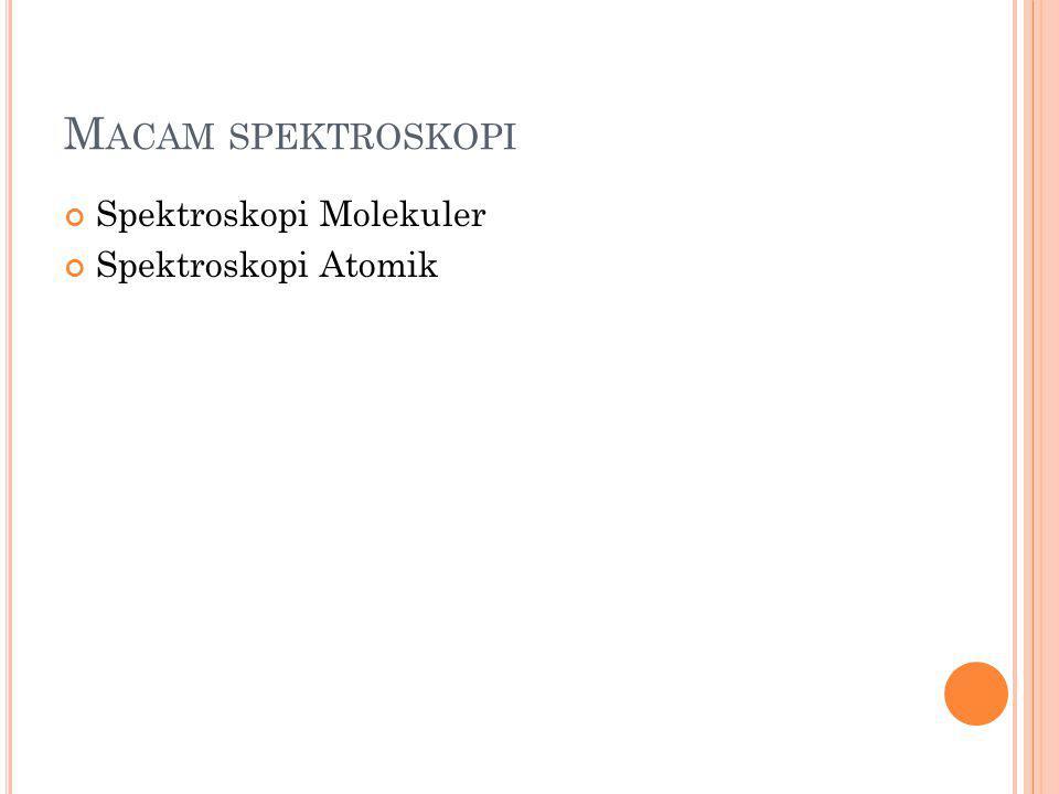 Macam spektroskopi Spektroskopi Molekuler Spektroskopi Atomik
