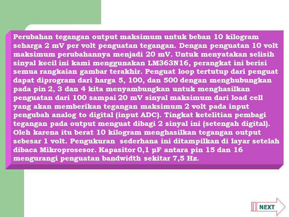 Perubahan tegangan output maksimum untuk beban 10 kilogram