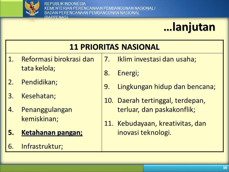 …lanjutan 11 PRIORITAS NASIONAL Reformasi birokrasi dan tata kelola;