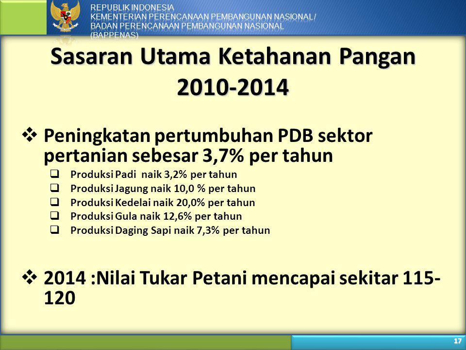 Sasaran Utama Ketahanan Pangan 2010-2014