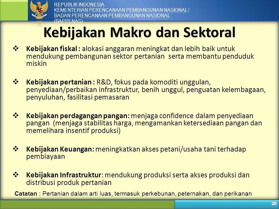 Kebijakan Makro dan Sektoral