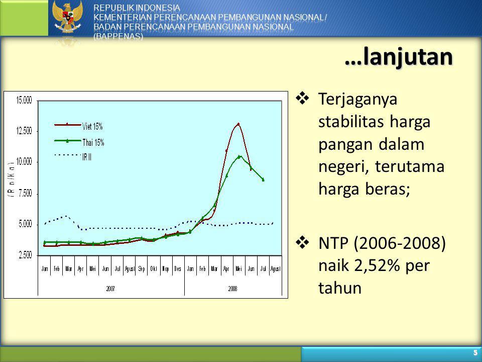 …lanjutan Terjaganya stabilitas harga pangan dalam negeri, terutama harga beras; NTP (2006-2008) naik 2,52% per tahun.