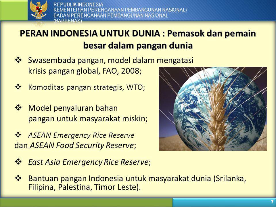 PERAN INDONESIA UNTUK DUNIA : Pemasok dan pemain besar dalam pangan dunia