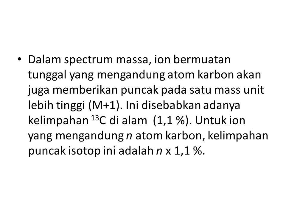 Dalam spectrum massa, ion bermuatan tunggal yang mengandung atom karbon akan juga memberikan puncak pada satu mass unit lebih tinggi (M+1).