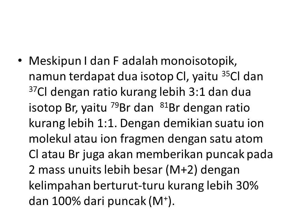 Meskipun I dan F adalah monoisotopik, namun terdapat dua isotop Cl, yaitu 35Cl dan 37Cl dengan ratio kurang lebih 3:1 dan dua isotop Br, yaitu 79Br dan 81Br dengan ratio kurang lebih 1:1.